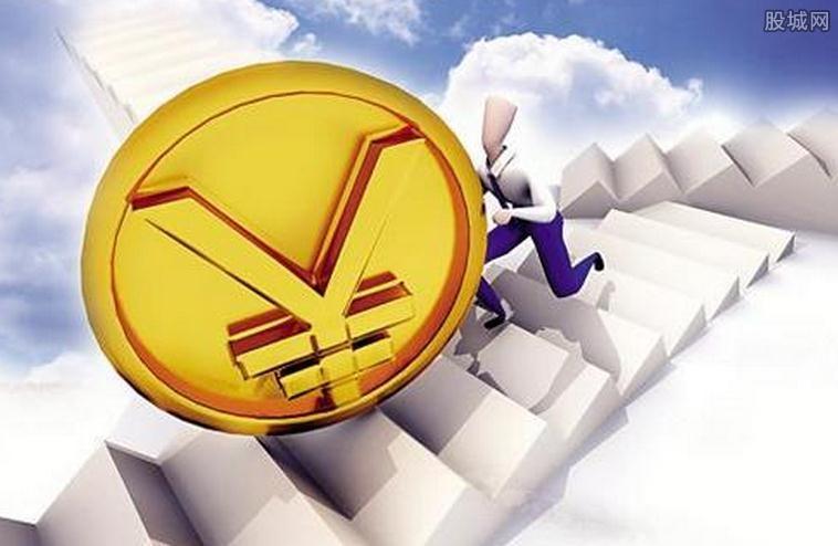 银行理财收益率