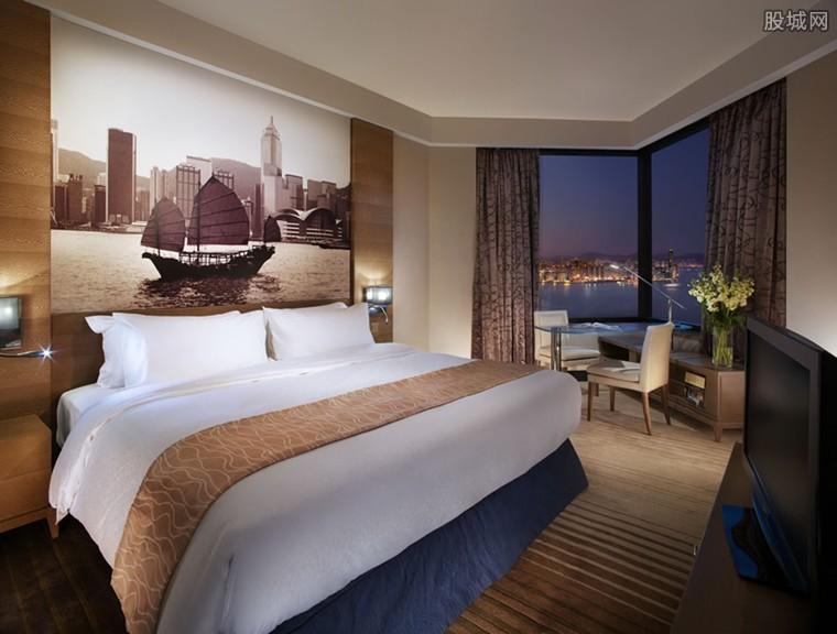 香港酒店行业现状