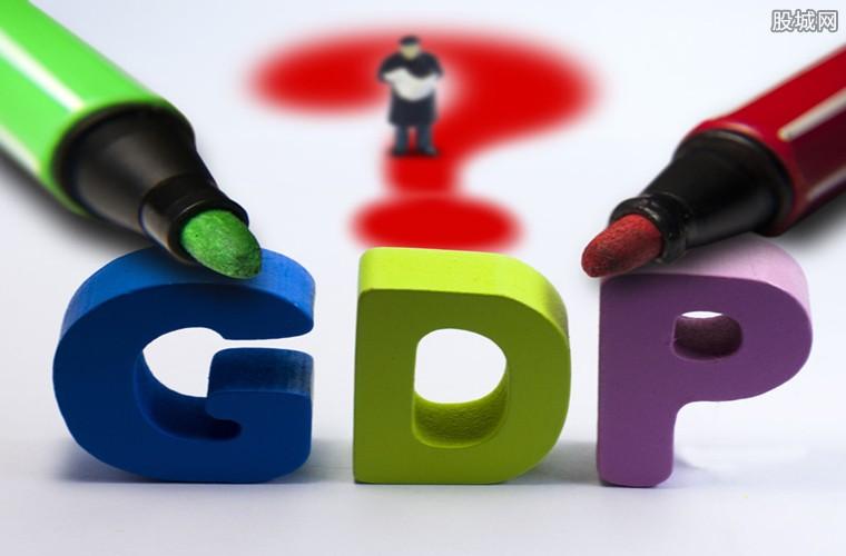 中国人均GDP创造奇迹